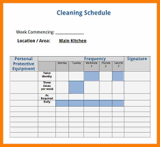 Bathroom Cleaning Checklist Template Sample Cleaning Schedule Template Restaurant Bathroom Cleaning