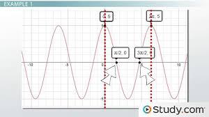 solving trigonometric equations with restricted domains lesson transcript study com