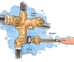 Shower Faucet Diverter Shower Diverter Valve Repair Video Home Decor Ryanmathates Us