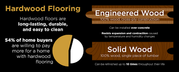 hardwood flooring in harrisburg pa harrisburg pa carpet