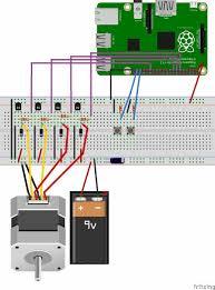 stepper motor control with raspberry pi