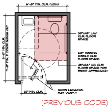 Ada Requirements For Bathrooms by Nc Accessibility Code Update U2013 Restrooms Ga Blog