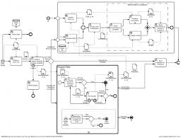 example of floor plan bpm handbook u2013 example of process orchestration diagram