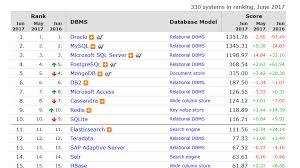 in database for mysql alteryx community