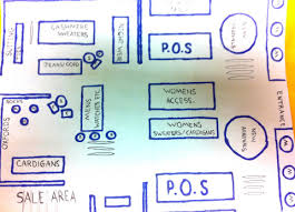 forever 21 floor plan silent selling visionary visual merchandising new store logo