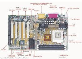 chapter 2 basic computer hardware u0026 software basic computer