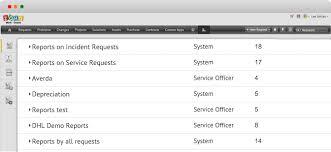 Ops It Service Desk Advanced U0026 Customized Helpdesk Reports Software