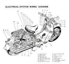 cub wiring diagram oil pressure kill switch wiring diagram wiring