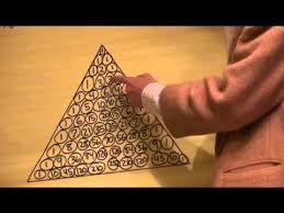 pascals triangle math project youtube