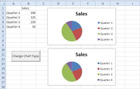 programming charts in excel vba easy excel macros