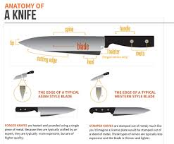 Types Of Knives Used In Kitchen 100 How To Use Kitchen Knives How To Properly Use A Kitchen