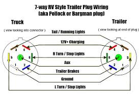 wiring diagram 7 pin trailer connector u2013 wirdig u2013 readingrat net