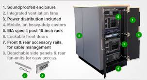 racks u0026 cabinets storage servers routers switches ups