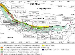 frontal boundary map simplified tectonic map of the yarluang zangbo suture zone yzsz