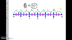dividing a whole number by a fraction dividing whole numbers by fractions using a number line