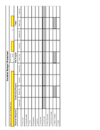 this sample budget worksheet has numbers filled in