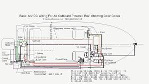 boat wiring diagram free wiring automotive wiring diagram