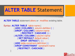 Alter Table Drop Column Database Systems Sql Ddl Statements Chapter 3 2