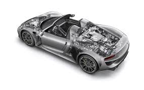 hybrid supercars europeanboost porsche 918 spyder hybrid officially ends
