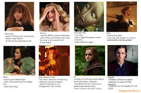 Hermione Granger Memes - tag yourself as meme hashtag images on tumblr gramunion tumblr