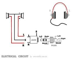 odicis org free image about wiring diagram
