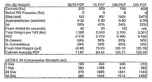 patente wo2008013694a2 slag concrete manufactured aggregate