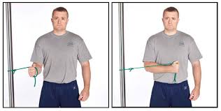frozen shoulder exercises physiotherapy treatment blog