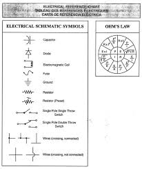all automotive wiring schematic symbols