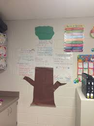 three branches of government anchor charts government