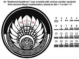 the quetzalcoatl headdress of july 5 2009 showed symbols from