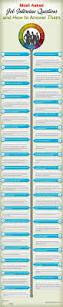 68 best working skills images on pinterest personal development