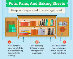 the ultimate guide to organizing your kitchen cabinets