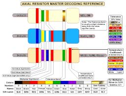 symbols amusing electrical resistance color code band resistor