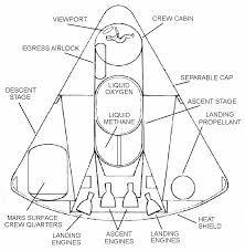 origin of the apollo shaped manned mars lander 1966 wired