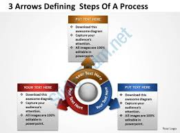 3 arrows defining steps of a process powerpoint templates ppt