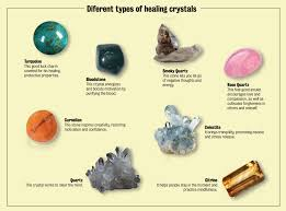 solar plexus crystals healing crystals bring good vibes energy life entertainment