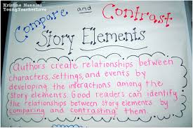 compare and contrast two or more characters in a story freebies