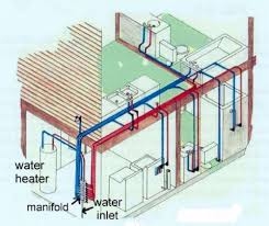 25 best pex images on pinterest pex plumbing copper and garage