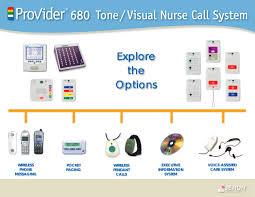 provider 680 tone visual jeron electronic systems pdf