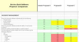 Help Desk Priority Matrix Software Evaluation U0026 Selection Service Desk System