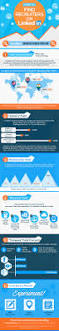 Find Resumes Online by 248 Best Career Infographics Images On Pinterest Social Networks