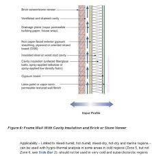 Insulating Existing Interior Walls Walls With Interior Rigid Foam Greenbuildingadvisor Com
