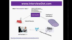 Resume Upload Sites by How To Search For A Job Online Submit Resume Cv Youtube