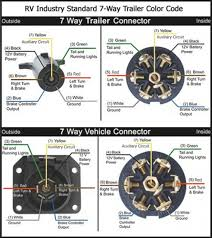 trailer wiring color code 7 way travelwork info