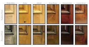 kitchen cabinet finishes ideas great kitchen cabinet finishes kitchen cabinet finishes cherry
