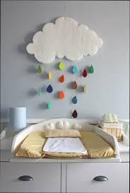 decoration nuage chambre bébé deco nuage chambre bebe 100 images d co chambre bebe nuage d