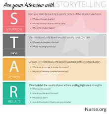 nursing job interviews everything you need to know nurse org