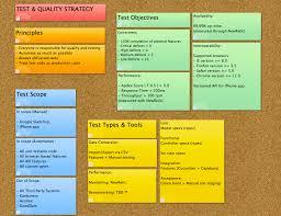 agile test strategy template agile software development for web