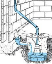 Waste Pumps Basement - clarksburg pumbling services