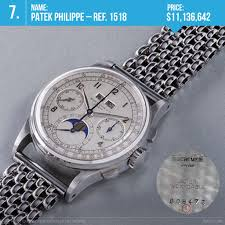 most expensive watches in the world 2017 ranked on price alux com